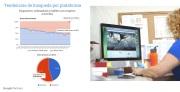 marketing digital inmobiliario